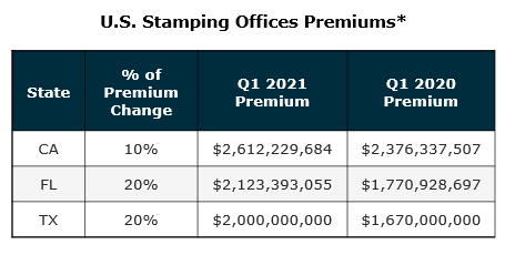 us stamping offices premiums