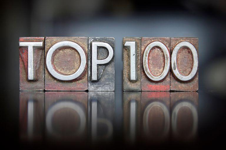 top 100 brokers 2021 criptovaluta insider trading